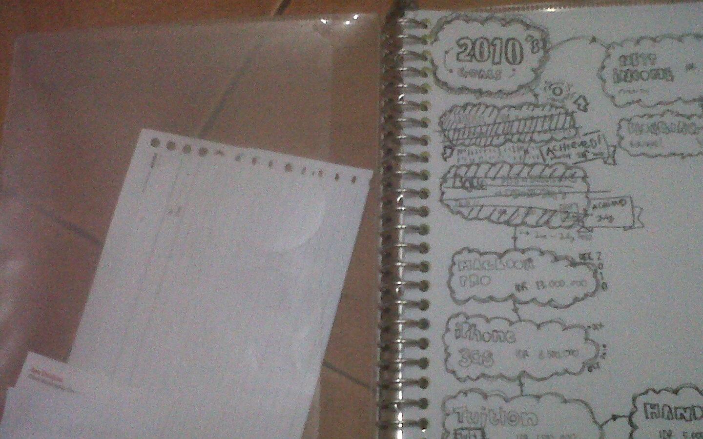 Cerita Tahun 2010
